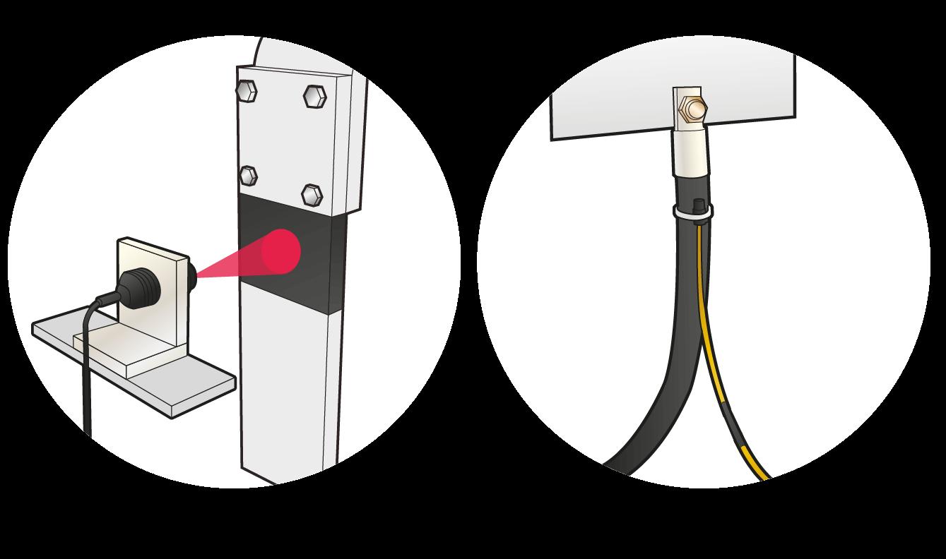 LV Switchgear Temperature Monitoring